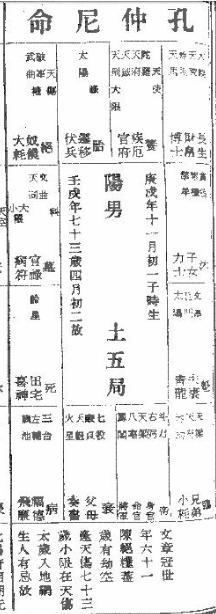 kongzhongni